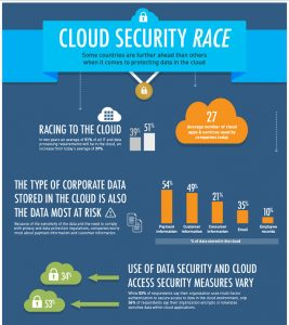 cloud-security-infographic